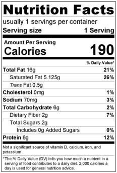 Keto Pumpkin Pie Cheesecake Nutrition